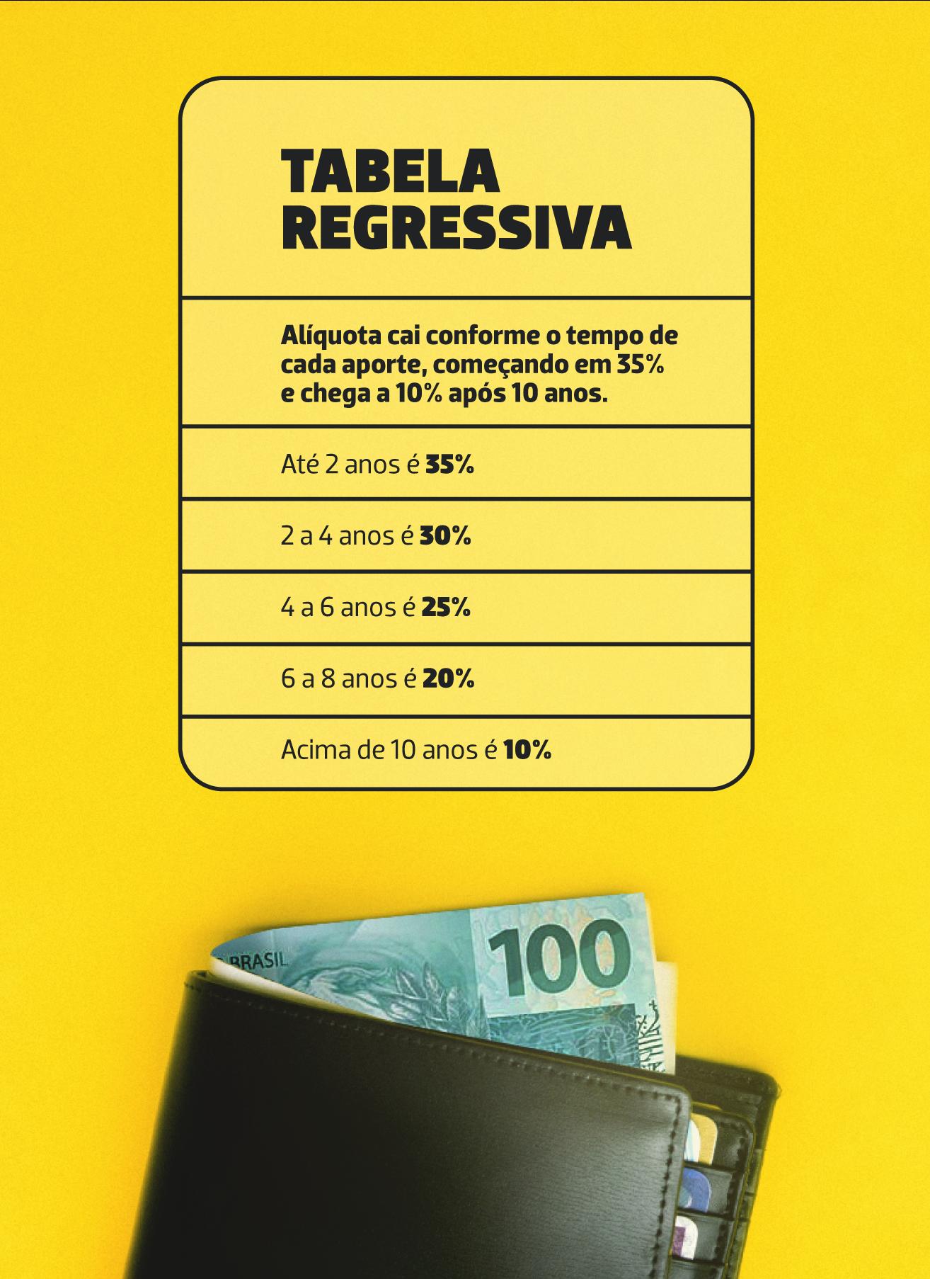 ANB_PGBL_imposto_de_renda_tabela_2