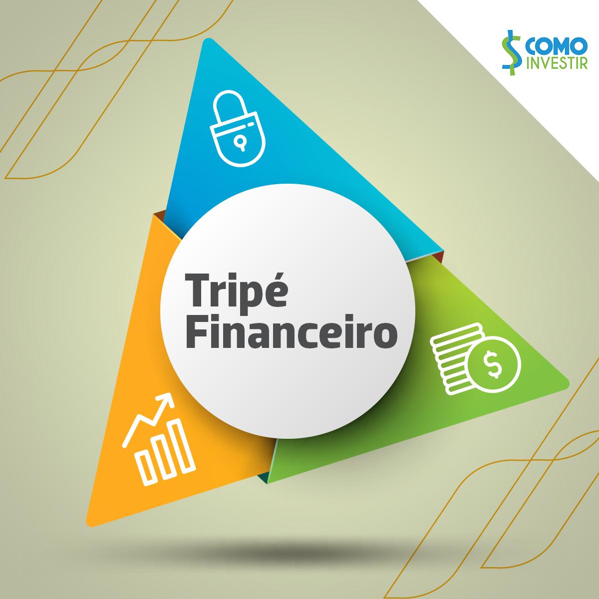 Segurança, rentabilidade e liquidez: entenda o tripé dos investimentos!